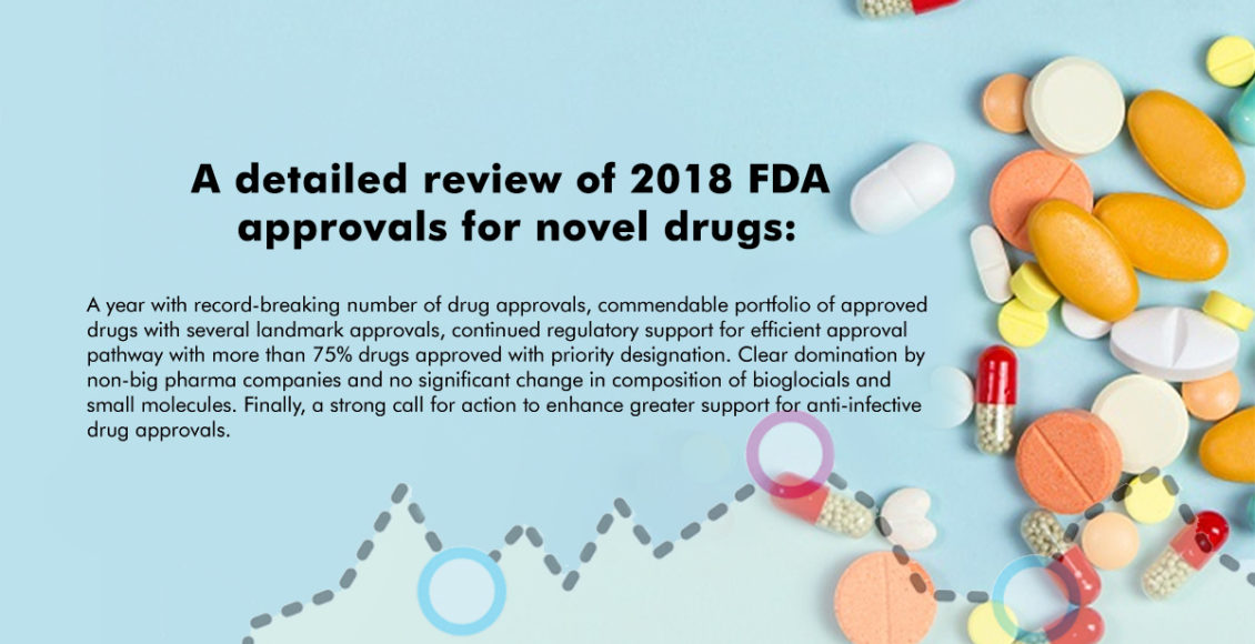 2018 FDA approvals analysis: Robust momentum, landmark approvals & perpetuating impact of emerging ventures
