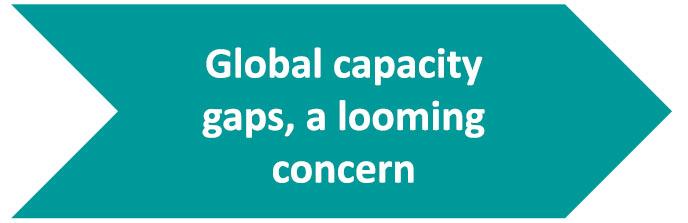 Global capacity gaps, a looming concern