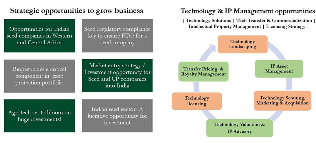 Sathguru-agribusiness-services