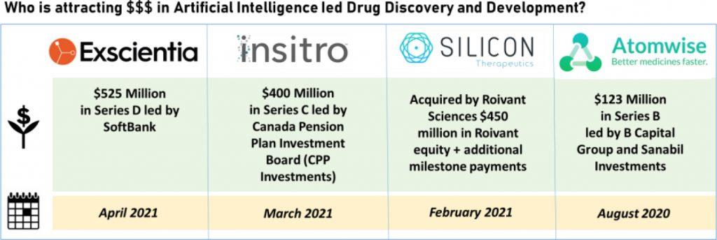 AI-drug-discovery