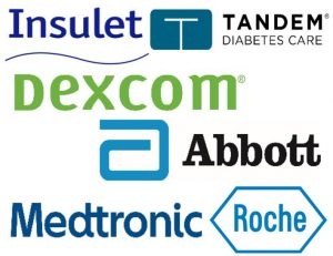 Current landscape: Medtronic and Abbaott jostle alongside Dexcom, Insulet and Tandem in an expanding market for continuous glucose monitoring and automated insulin delivery