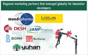 regional-marketing-partners