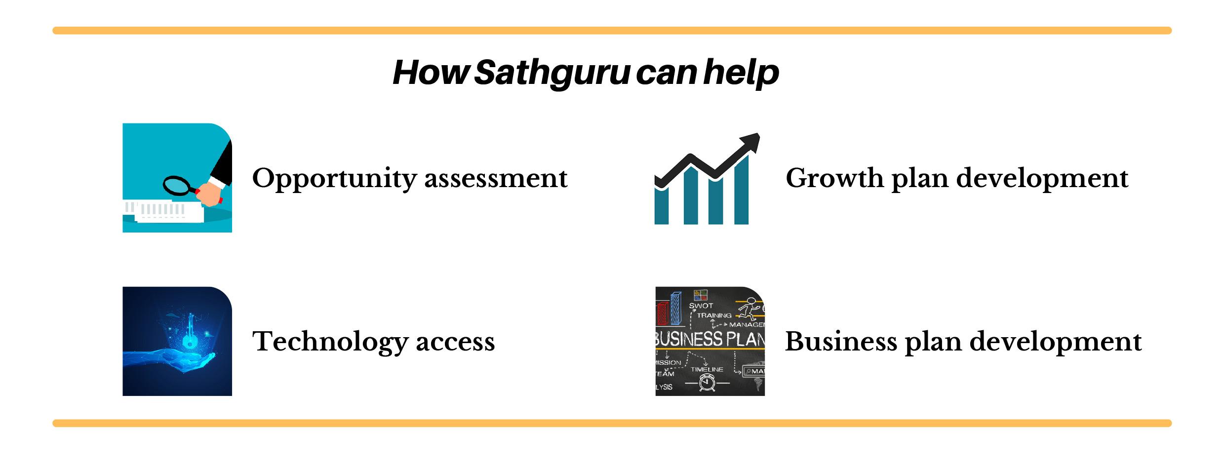 how-sathguru-can-help
