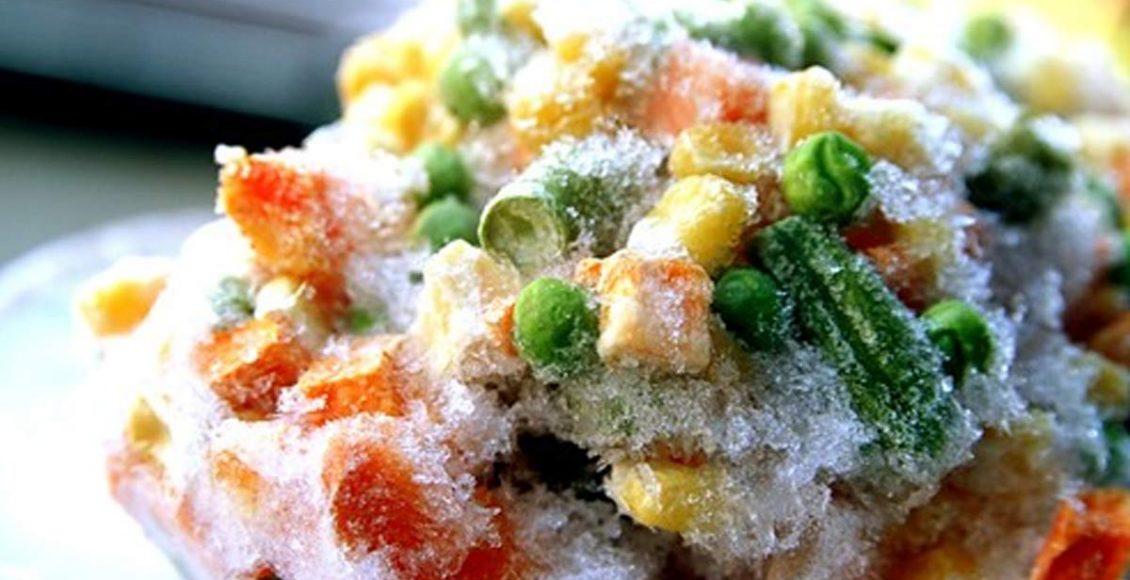Frozen Food Market in India