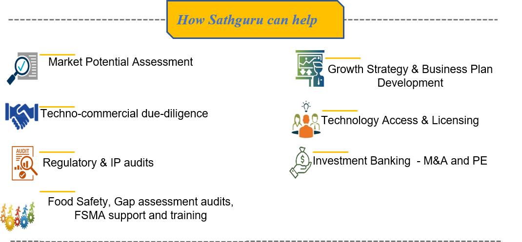 How sathguru can help-food-team